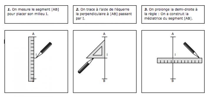 Médiatrice et symétrie axiale 6ème - Les clefs de l'école