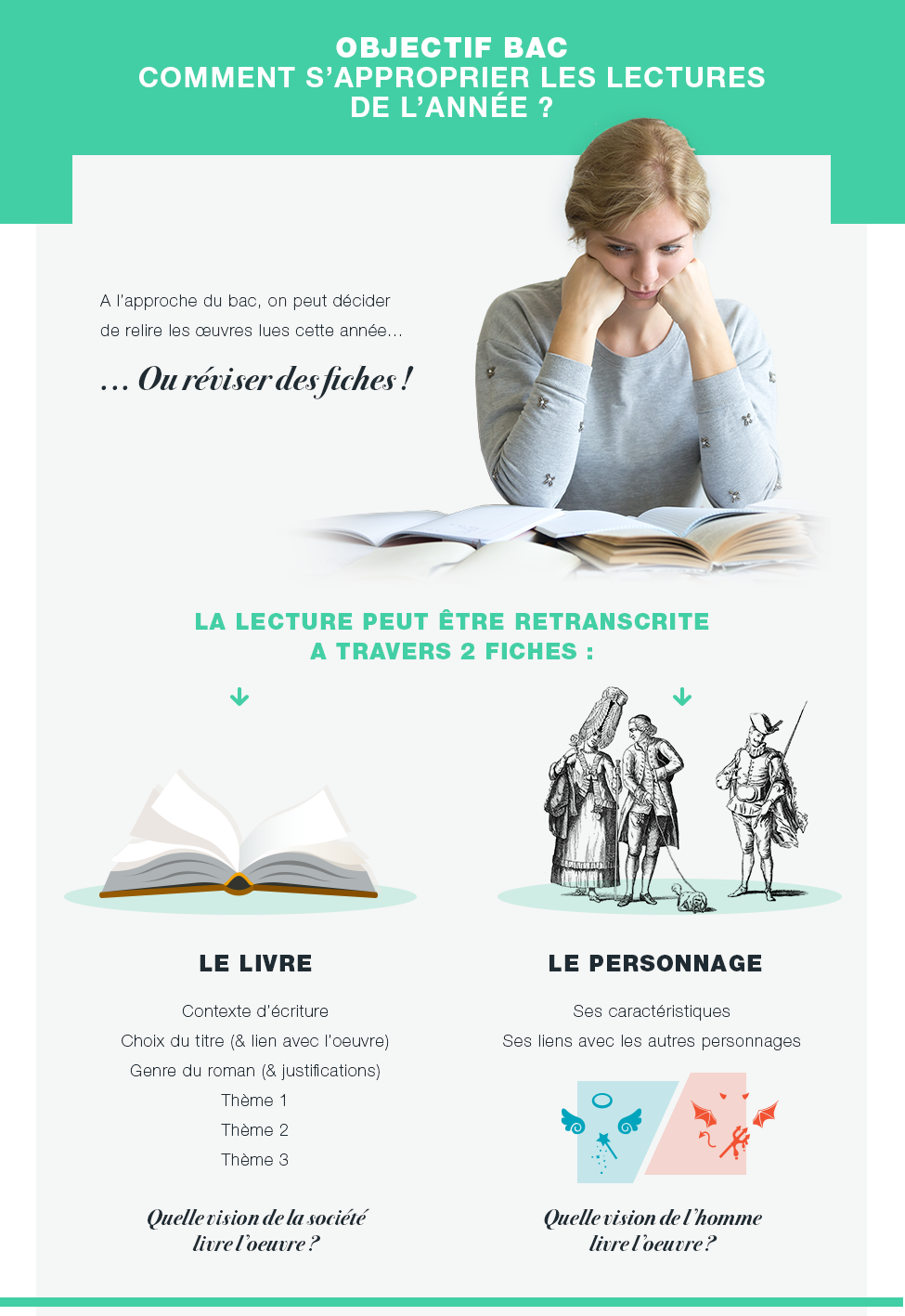 infographie_bac