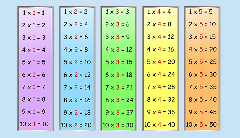 table de multiplication de 1 10 ce1 apprendre la table