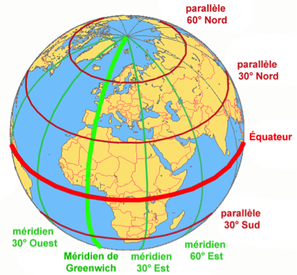 quadrillage de la terre