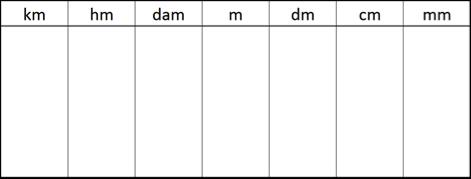 Aires & Périmètres : définition et unités en 4ème - Les clefs de l'école